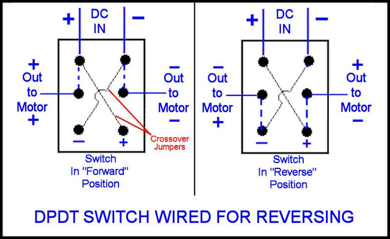 Ac Motor Reversing Switch Wiring Diagram from www.sawmillcreek.org